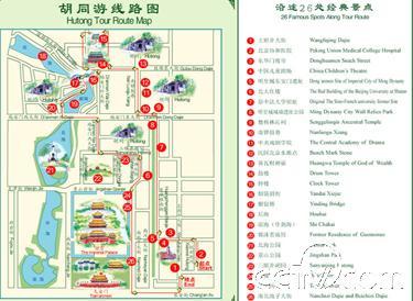 自行车旅行:骑单车逛老北京