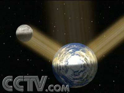 太阳地球月球轨道图