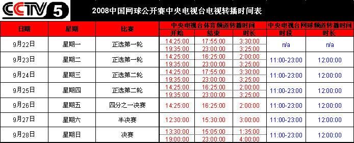 CCTV5赛事电视转播表
