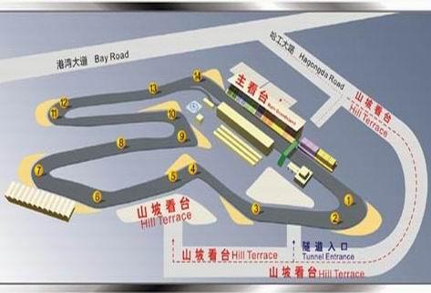 A1大奖赛中国珠海(珠海国际赛车场)分站