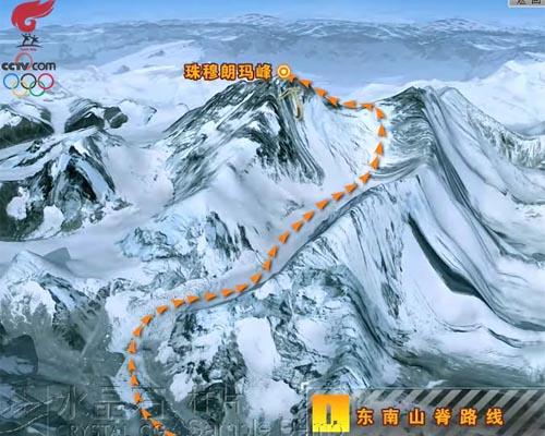 攀登珠峰路线展示